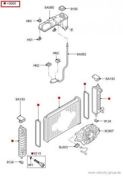 02-04 GT Ölkühler für Schaltgetriebe