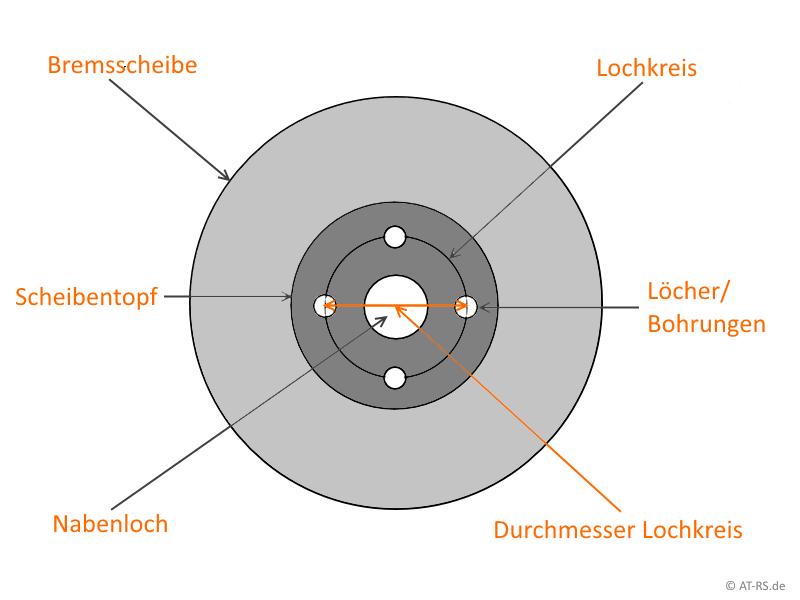 Lochkreis_Ganz