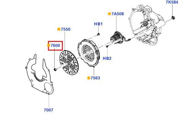 05-10 V6 Pilotlager für Getriebeeingangswelle